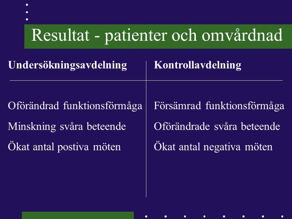 Resultat - patienter och omvårdnad UndersökningsavdelningKontrollavdelning Oförändrad funktionsförmågaFörsämrad funktionsförmåga Minskning svåra betee