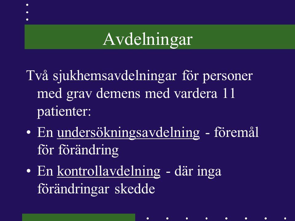 Avdelningar Två sjukhemsavdelningar för personer med grav demens med vardera 11 patienter: •En undersökningsavdelning - föremål för förändring •En kon
