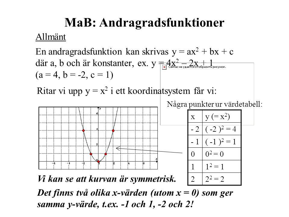 MaB: Andragradsfunktioner Allmänt En andragradsfunktion kan skrivas y = ax 2 + bx + c där a, b och är konstanter, ex. y = 4x 2 – 2x + 1 (a = 4, b = -2