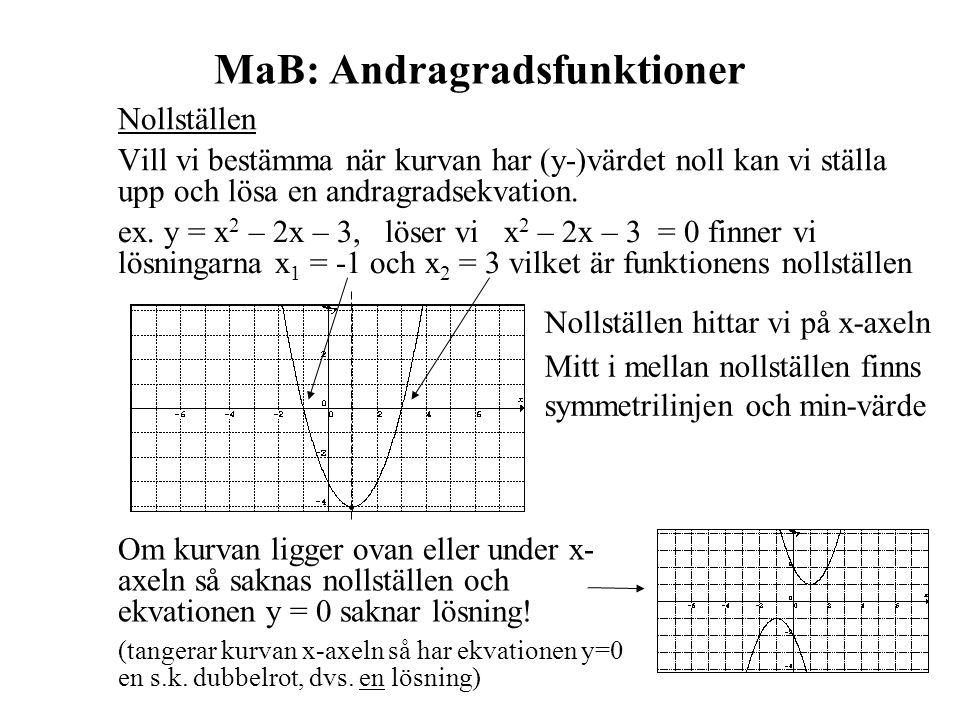 Nollställen Vill vi bestämma när kurvan har (y-)värdet noll kan vi ställa upp och lösa en andragradsekvation. ex. y = x 2 – 2x – 3, löser vi x 2 – 2x