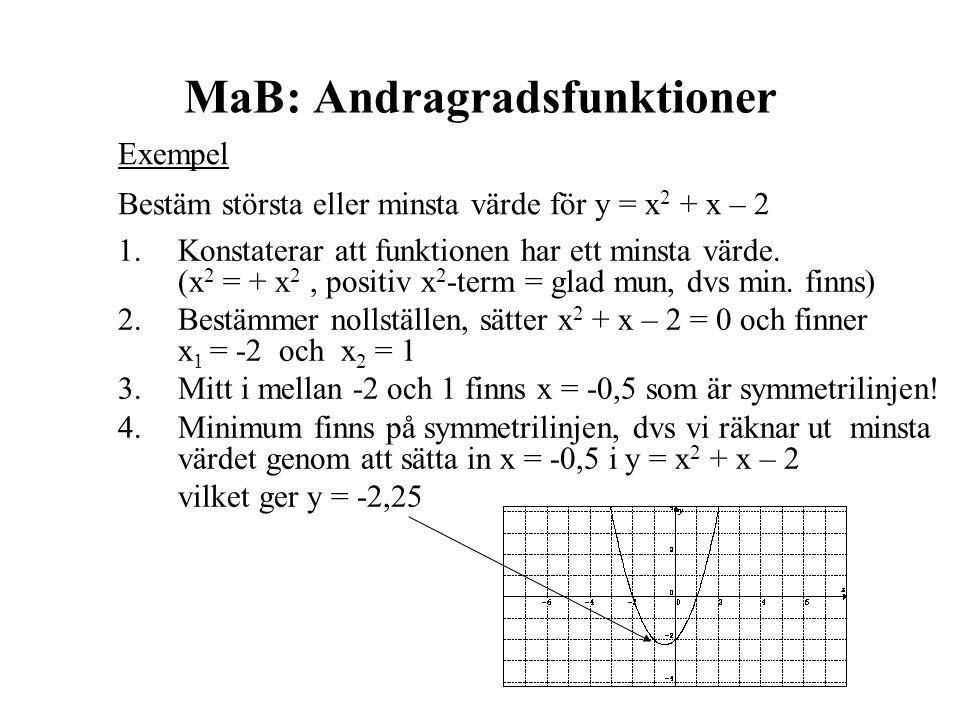 MaB: Andragradsfunktioner Exempel Bestäm största eller minsta värde för y = x 2 + x – 2 1. Konstaterar att funktionen har ett minsta värde. (x 2 = + x