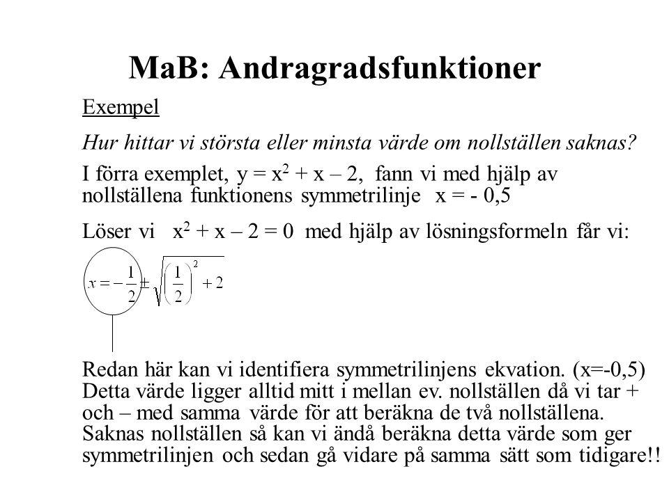 MaB: Andragradsfunktioner Exempel Hur hittar vi största eller minsta värde om nollställen saknas? I förra exemplet, y = x 2 + x – 2, fann vi med hjälp