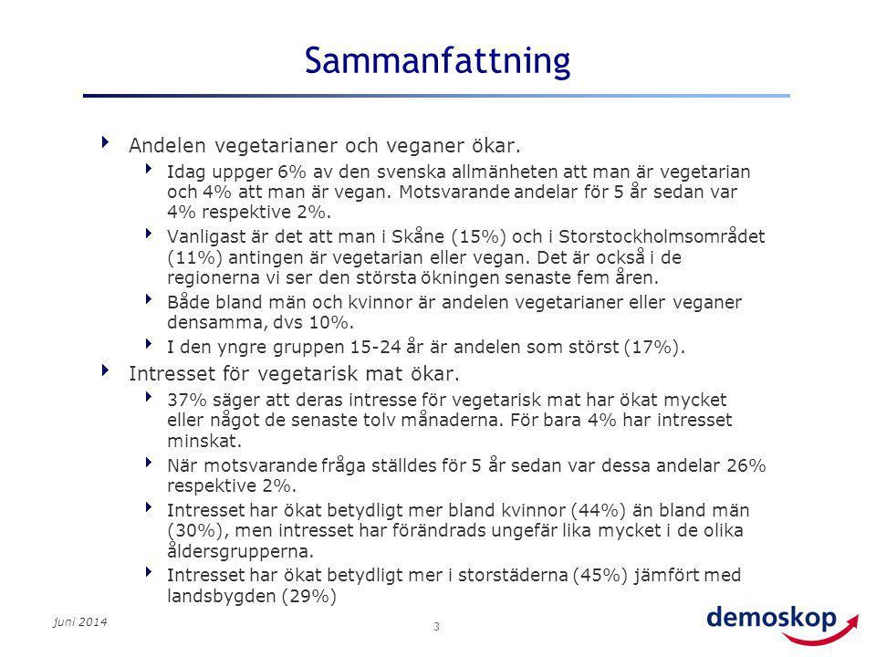 juni 2014 3 Sammanfattning  Andelen vegetarianer och veganer ökar.  Idag uppger 6% av den svenska allmänheten att man är vegetarian och 4% att man ä
