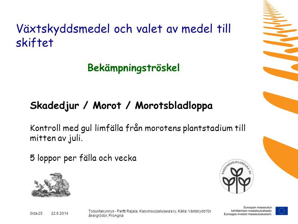 Torjuntakynnys - Pertti Rajala, Kasvinsuojeluseura ry, Källa: Växtskydd för åkergrödor, ProAgria Sida 25 22.6.2014 Växtskyddsmedel och valet av medel