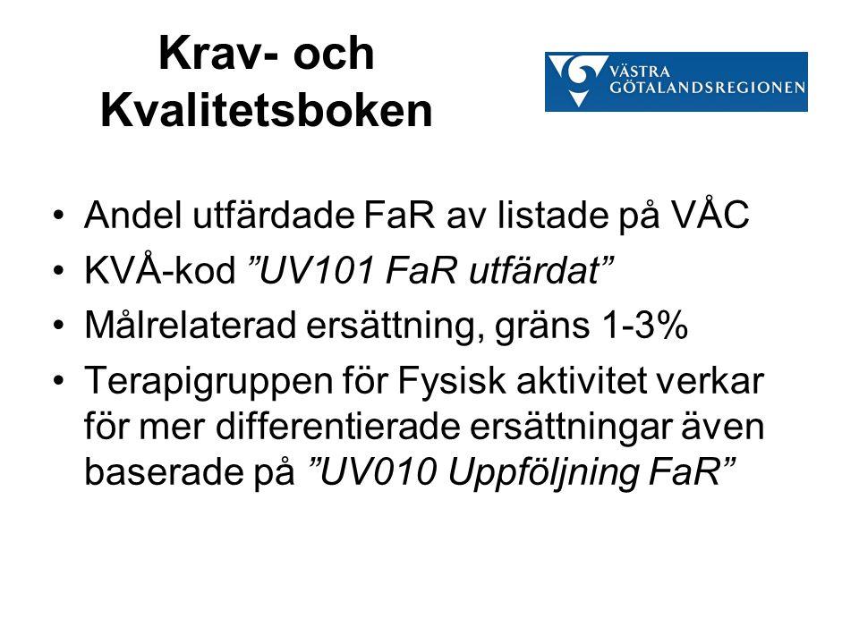 """Krav- och Kvalitetsboken •Andel utfärdade FaR av listade på VÅC •KVÅ-kod """"UV101 FaR utfärdat"""" •Målrelaterad ersättning, gräns 1-3% •Terapigruppen för"""