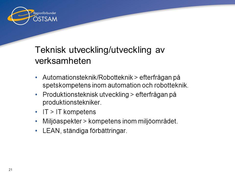 21 Teknisk utveckling/utveckling av verksamheten •Automationsteknik/Robotteknik > efterfrågan på spetskompetens inom automation och robotteknik. •Prod