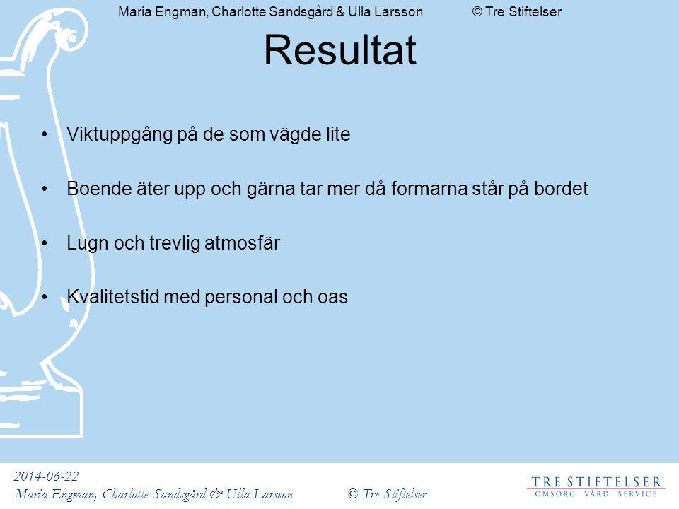 2014-06-22 Maria Engman, Charlotte Sandsgård & Ulla Larsson © Tre Stiftelser Resultat •Viktuppgång på de som vägde lite •Boende äter upp och gärna tar