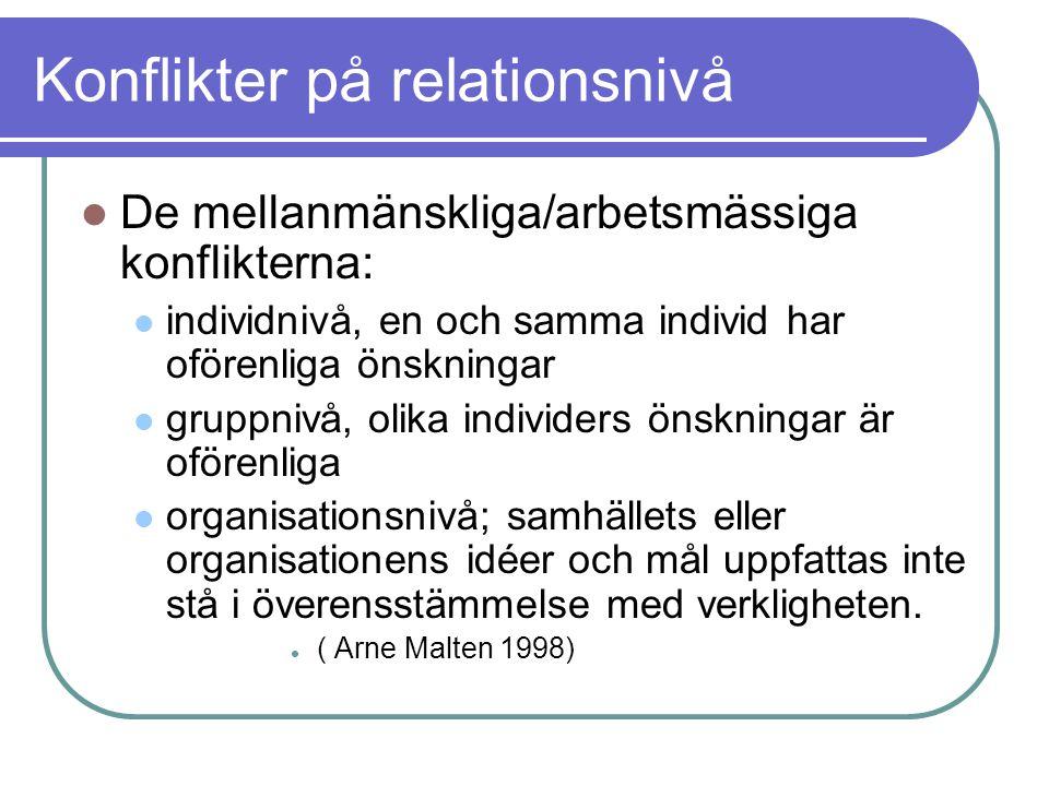 Konflikter på relationsnivå  De mellanmänskliga/arbetsmässiga konflikterna:  individnivå, en och samma individ har oförenliga önskningar  gruppnivå