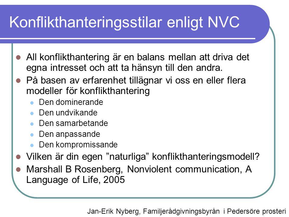 Konflikthanteringsstilar enligt NVC  All konflikthantering är en balans mellan att driva det egna intresset och att ta hänsyn till den andra.  På ba