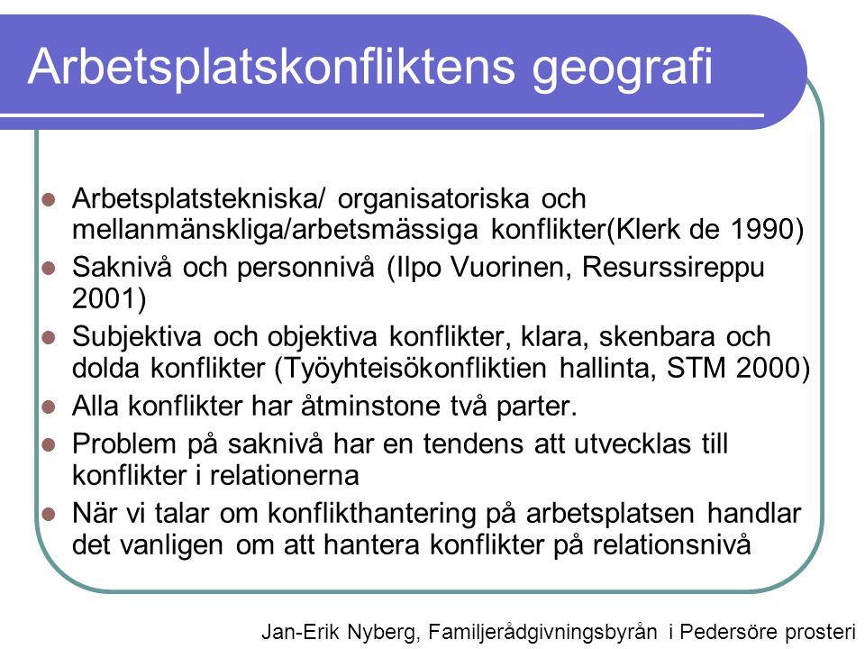 Arbetsplatskonfliktens geografi  Arbetsplatstekniska/ organisatoriska och mellanmänskliga/arbetsmässiga konflikter(Klerk de 1990)  Saknivå och personnivå (Ilpo Vuorinen, Resurssireppu 2001)  Subjektiva och objektiva konflikter, klara, skenbara och dolda konflikter (Työyhteisökonfliktien hallinta, STM 2000)  Alla konflikter har åtminstone två parter.
