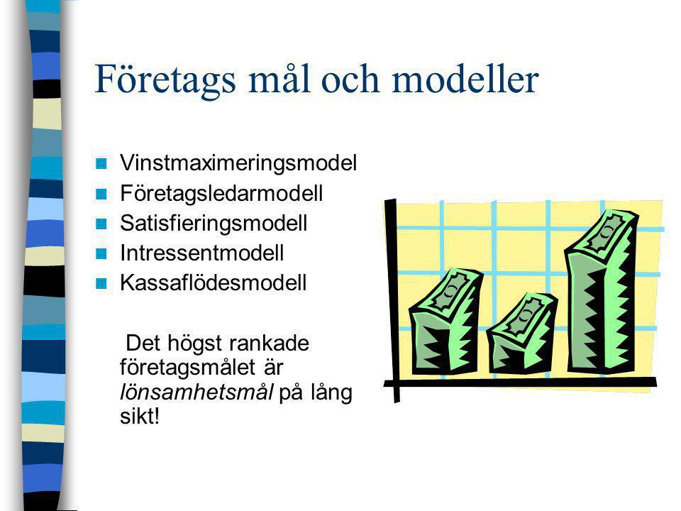 Företags mål och modeller  Vinstmaximeringsmodel  Företagsledarmodell  Satisfieringsmodell  Intressentmodell  Kassaflödesmodell Det högst rankade