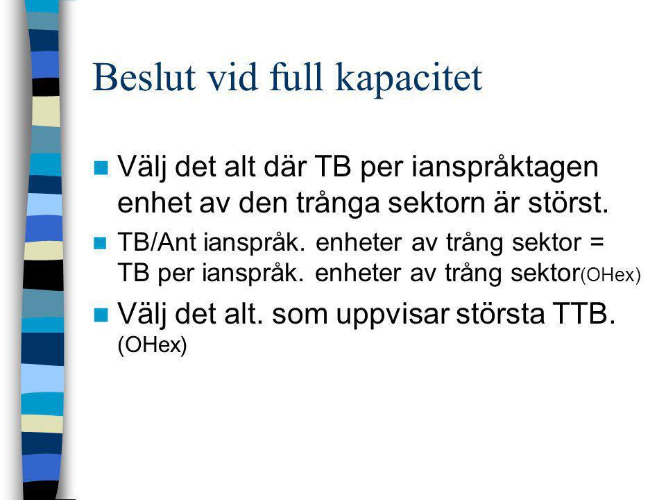 Beslut vid full kapacitet  Välj det alt där TB per ianspråktagen enhet av den trånga sektorn är störst.  TB/Ant ianspråk. enheter av trång sektor =