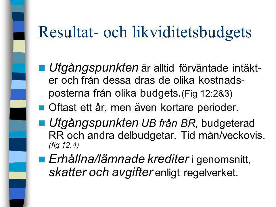 Resultat- och likviditetsbudgets  Utgångspunkten är alltid förväntade intäkt- er och från dessa dras de olika kostnads- posterna från olika budgets.