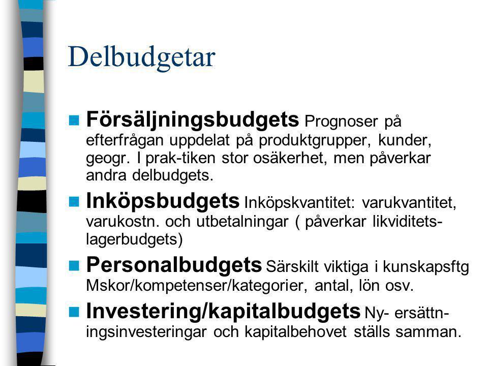 Delbudgetar  Försäljningsbudgets Prognoser på efterfrågan uppdelat på produktgrupper, kunder, geogr. I prak-tiken stor osäkerhet, men påverkar andra