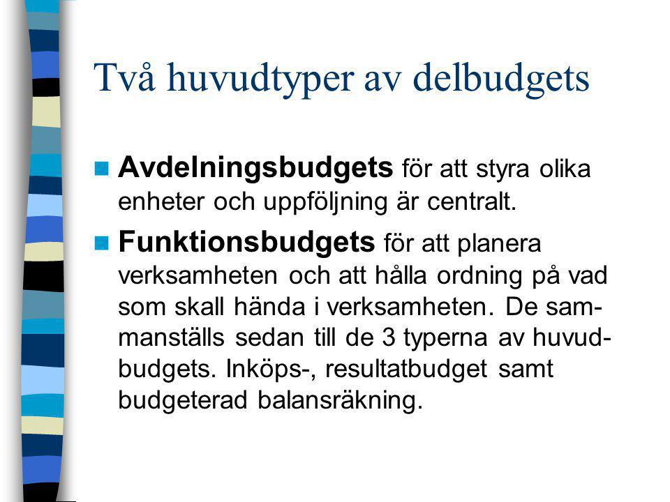 Två huvudtyper av delbudgets  Avdelningsbudgets för att styra olika enheter och uppföljning är centralt.  Funktionsbudgets för att planera verksamhe