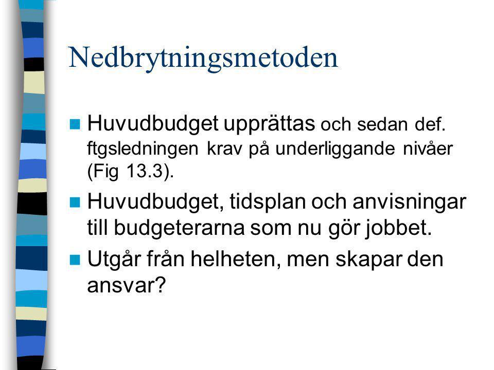 Nedbrytningsmetoden  Huvudbudget upprättas och sedan def. ftgsledningen krav på underliggande nivåer (Fig 13.3).  Huvudbudget, tidsplan och anvisnin