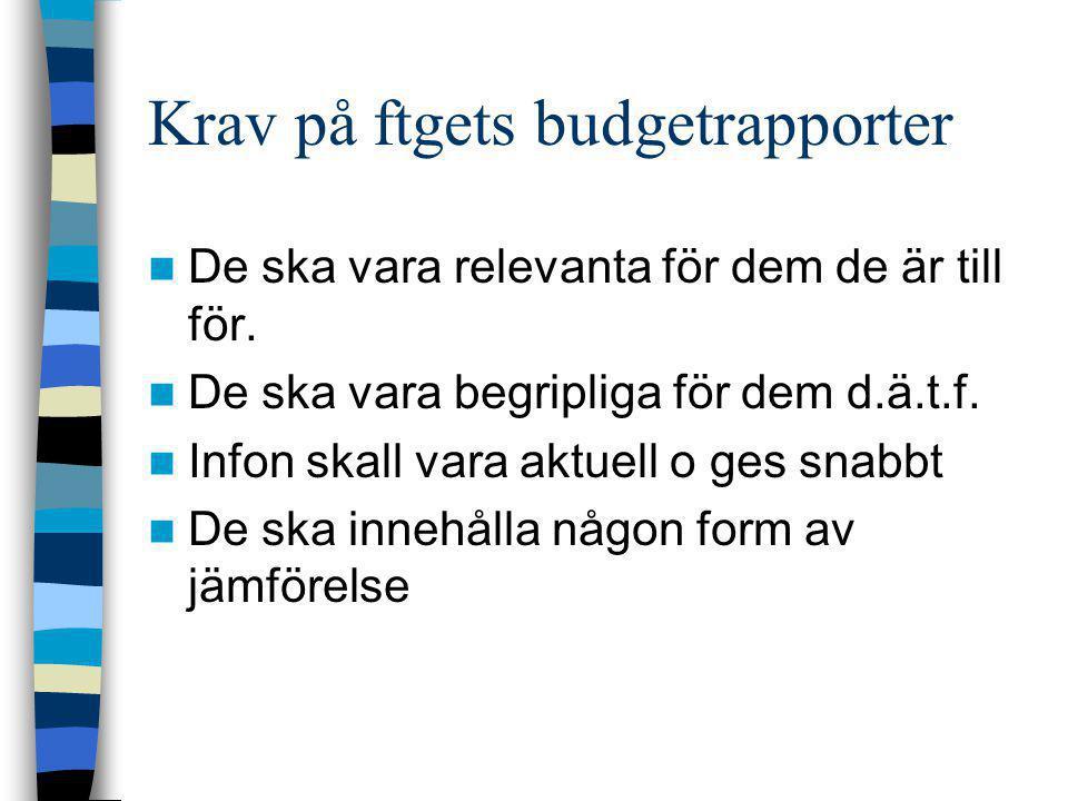 Rörlig budget  Budgeterade värden är beroende av verk- samhetsvolym.