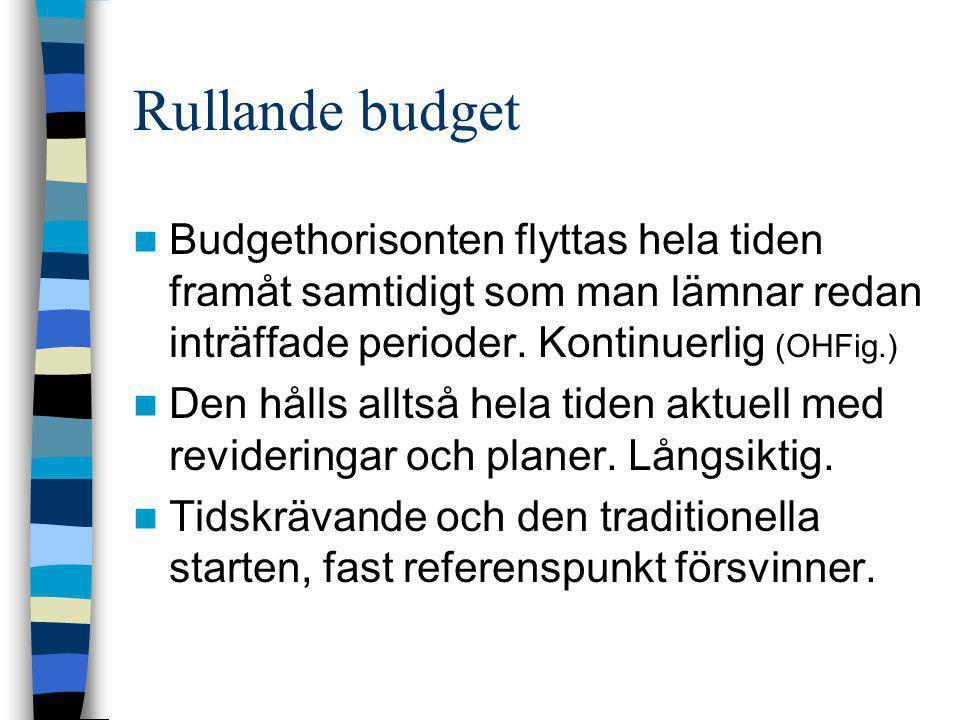 Rullande budget  Budgethorisonten flyttas hela tiden framåt samtidigt som man lämnar redan inträffade perioder. Kontinuerlig (OHFig.)  Den hålls all