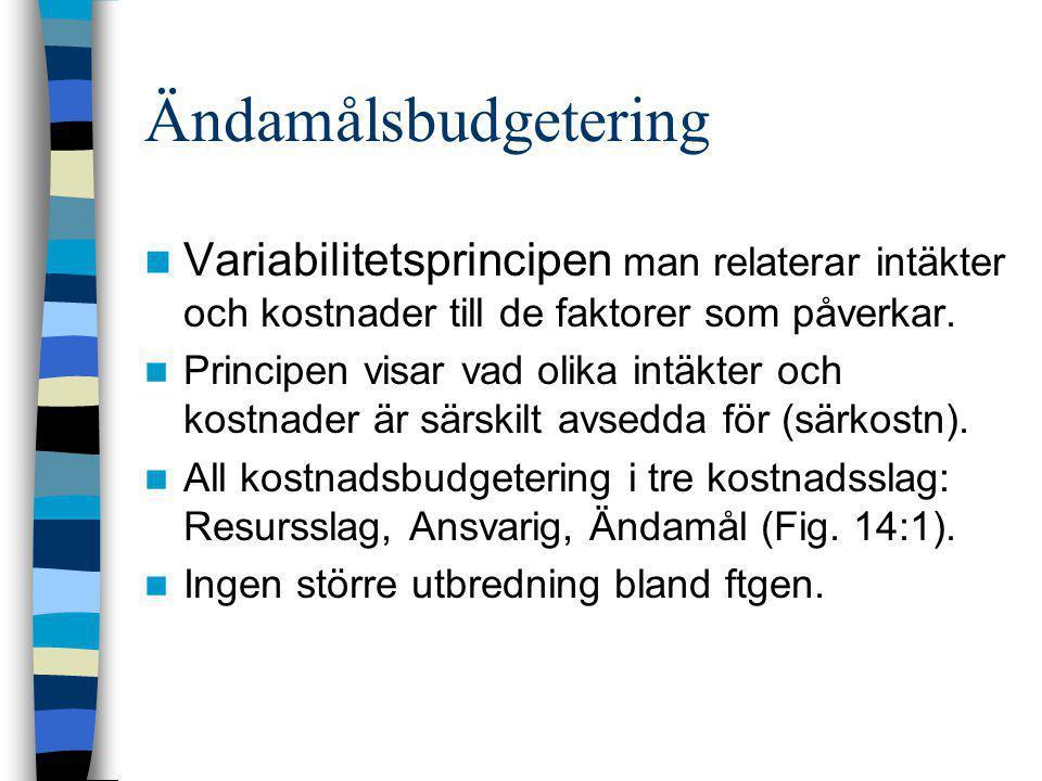 Ändamålsbudgetering  Variabilitetsprincipen man relaterar intäkter och kostnader till de faktorer som påverkar.  Principen visar vad olika intäkter