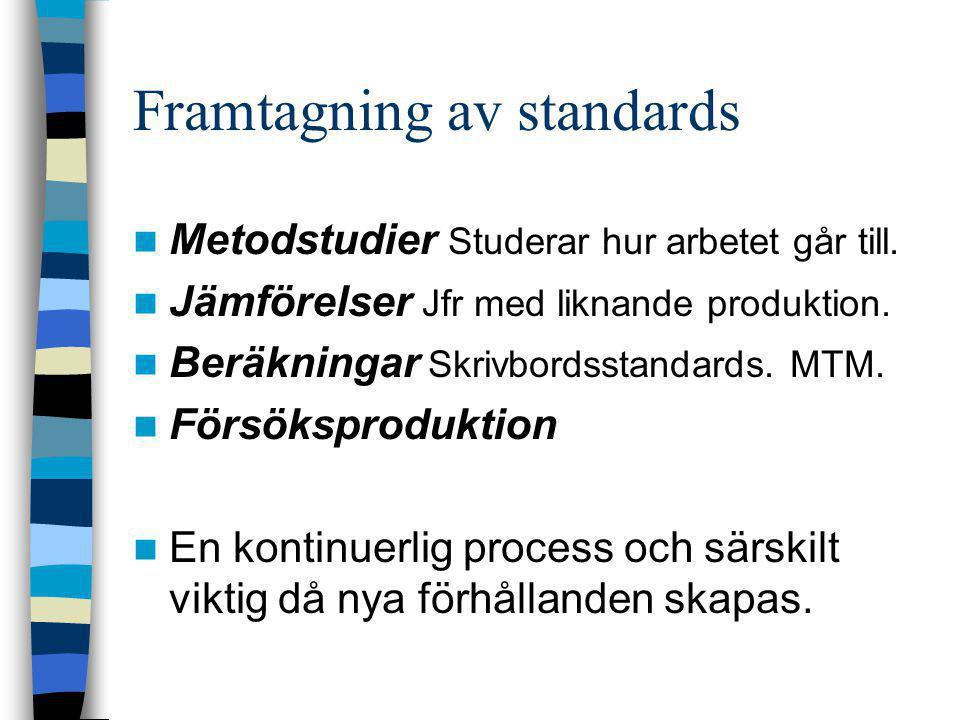 Framtagning av standards  Metodstudier Studerar hur arbetet går till.  Jämförelser Jfr med liknande produktion.  Beräkningar Skrivbordsstandards. M