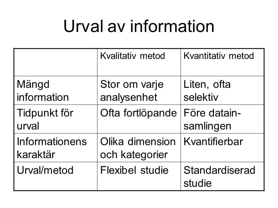 Urval av information Kvalitativ metodKvantitativ metod Mängd information Stor om varje analysenhet Liten, ofta selektiv Tidpunkt för urval Ofta fortlö