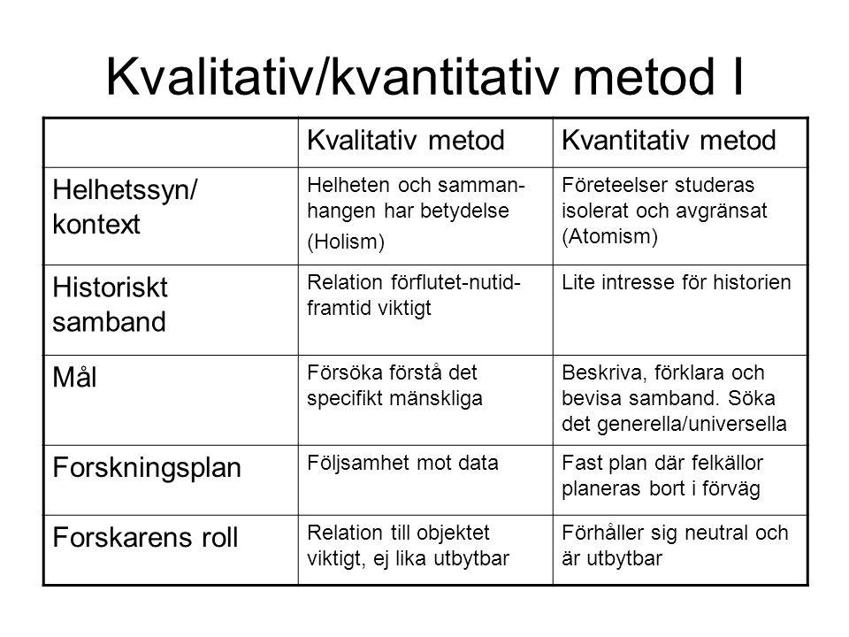 Kvalitativ/kvantitativ metod I Kvalitativ metodKvantitativ metod Helhetssyn/ kontext Helheten och samman- hangen har betydelse (Holism) Företeelser st