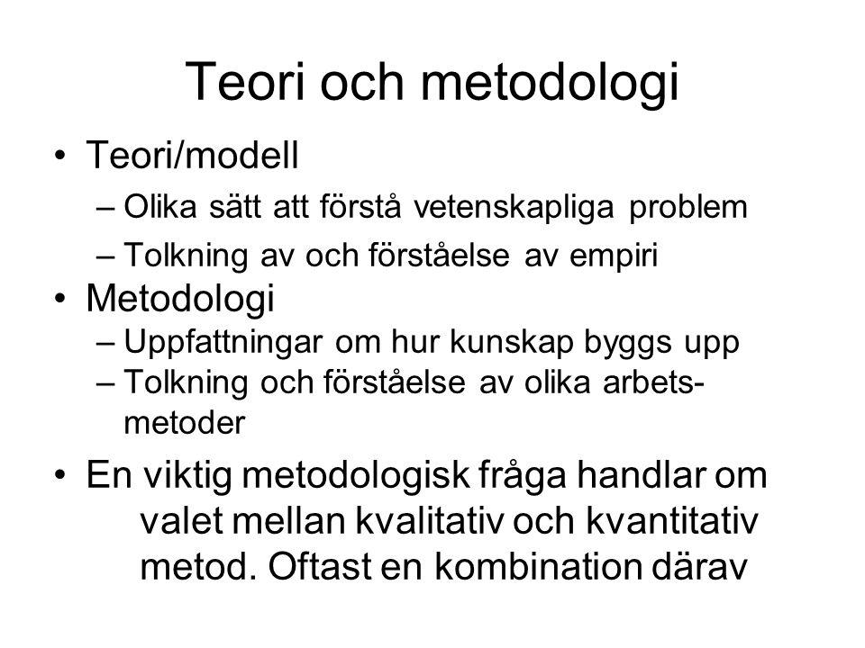 Teori och metodologi •Teori/modell –Olika sätt att förstå vetenskapliga problem –Tolkning av och förståelse av empiri •Metodologi –Uppfattningar om hu