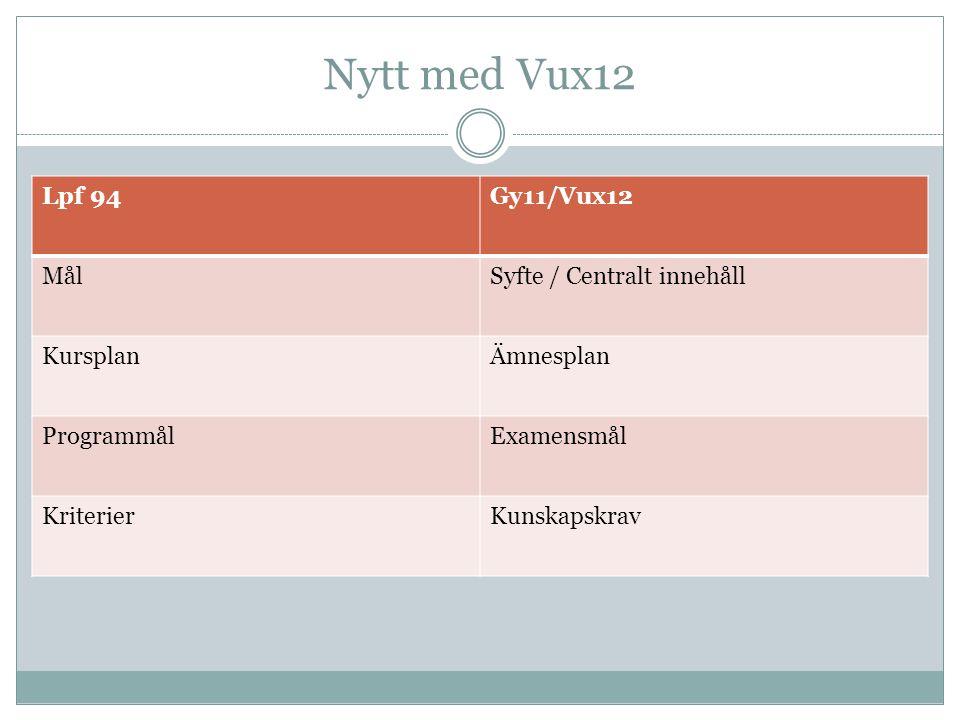 Nytt med Vux12 Lpf 94Gy11/Vux12 MålSyfte / Centralt innehåll KursplanÄmnesplan ProgrammålExamensmål KriterierKunskapskrav