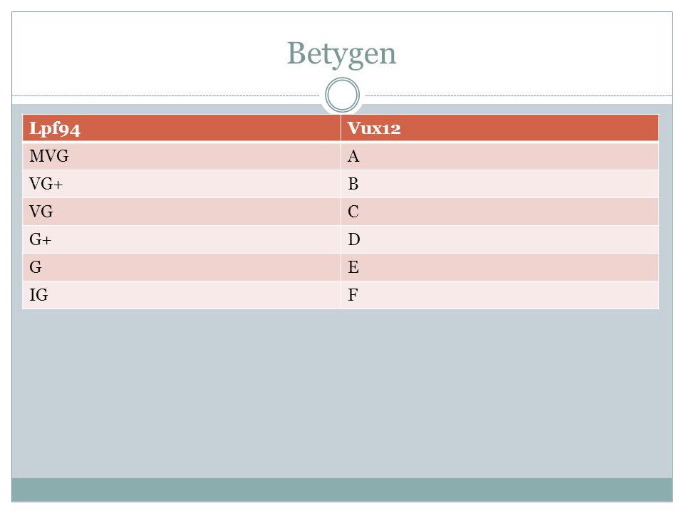 Betygen Lpf94Vux12 MVGA VG+B VGC G+D GE IGF