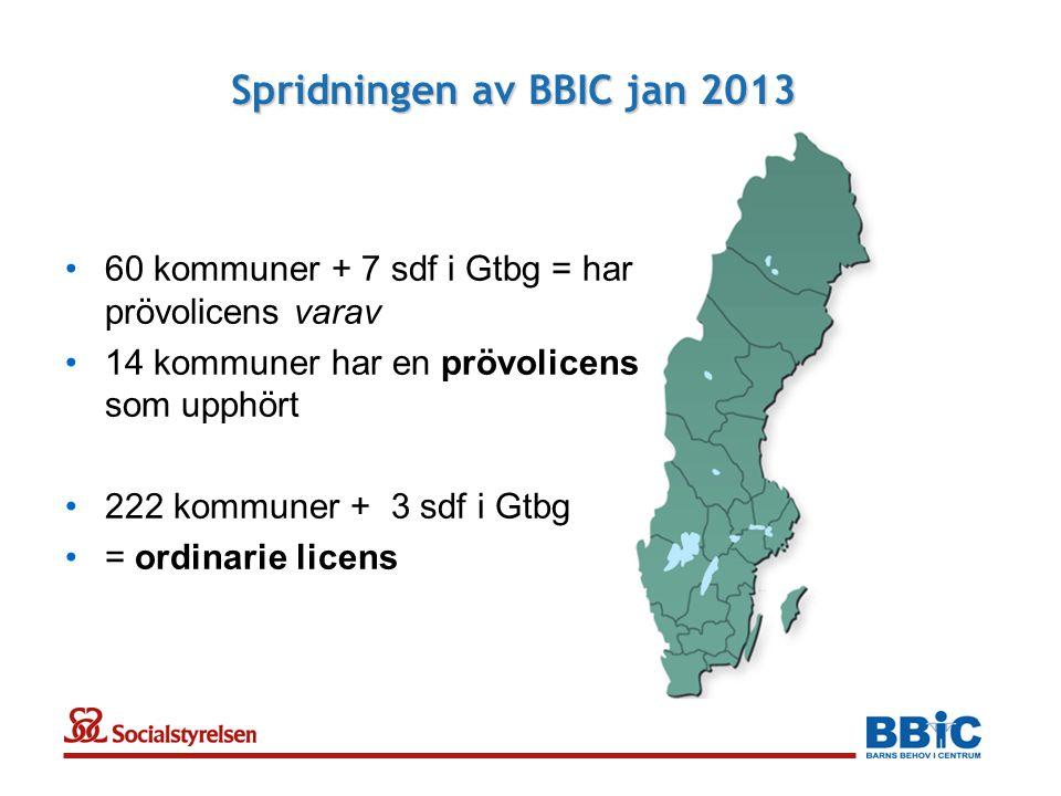 •60 kommuner + 7 sdf i Gtbg = har prövolicens varav •14 kommuner har en prövolicens som upphört •222 kommuner + 3 sdf i Gtbg •= ordinarie licens Sprid