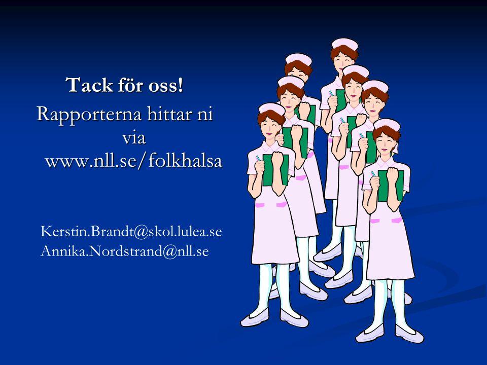 Tack för oss! Rapporterna hittar ni via www.nll.se/folkhalsa Kerstin.Brandt@skol.lulea.se Annika.Nordstrand@nll.se