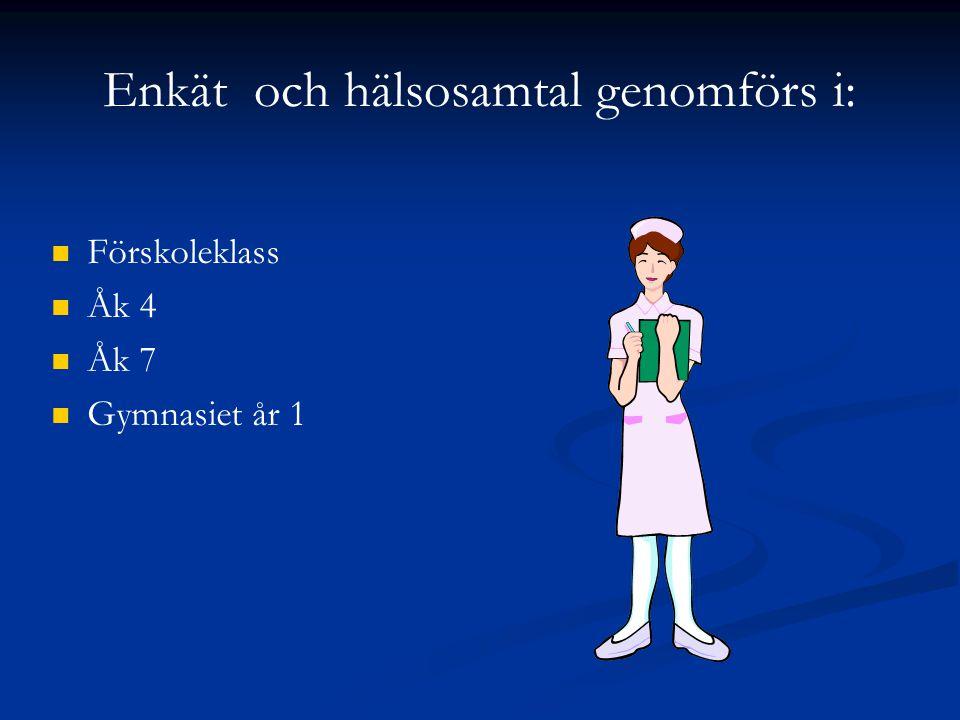 Enkät och hälsosamtal genomförs i:   Förskoleklass   Åk 4   Åk 7   Gymnasiet år 1