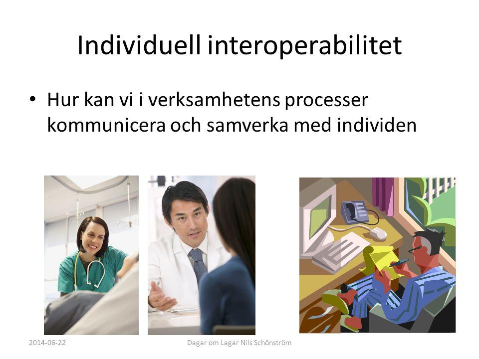 Individuell interoperabilitet • Hur kan vi i verksamhetens processer kommunicera och samverka med individen 2014-06-22Dagar om Lagar Nils Schönström