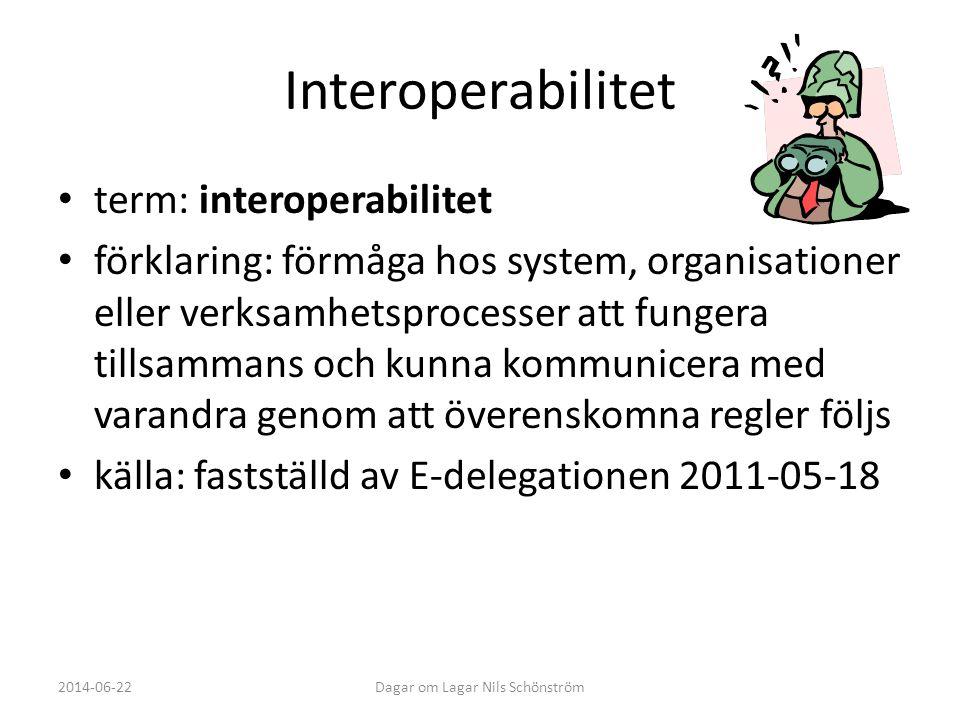 Interoperabilitet • term: interoperabilitet • förklaring: förmåga hos system, organisationer eller verksamhetsprocesser att fungera tillsammans och ku