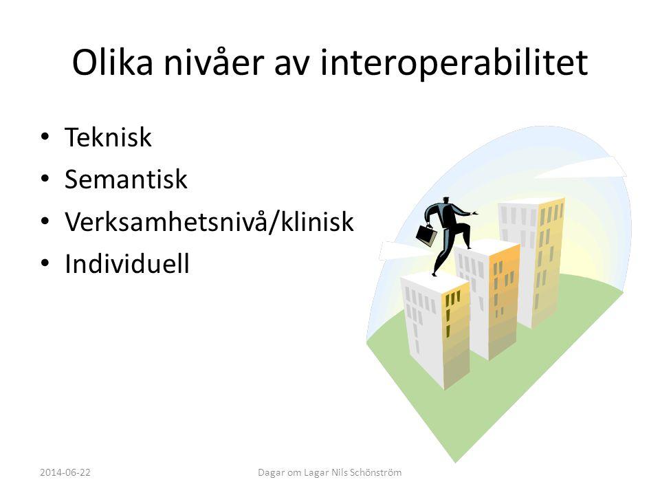 Olika nivåer av interoperabilitet • Teknisk • Semantisk • Verksamhetsnivå/klinisk • Individuell 2014-06-22Dagar om Lagar Nils Schönström