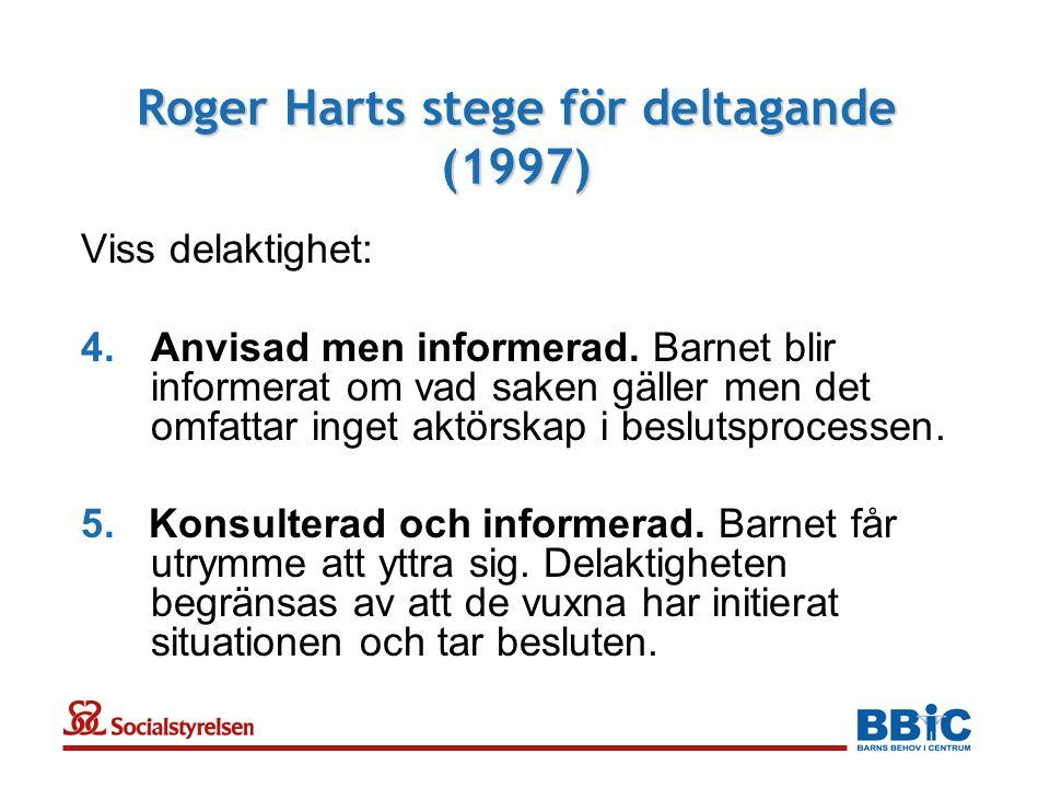 Roger Harts stege för deltagande (1997) Viss delaktighet: 4.Anvisad men informerad.