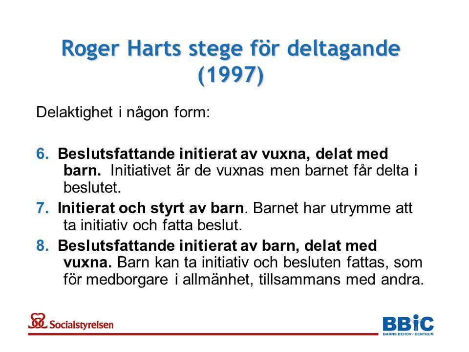 Roger Harts stege för deltagande (1997) Delaktighet i någon form: 6.