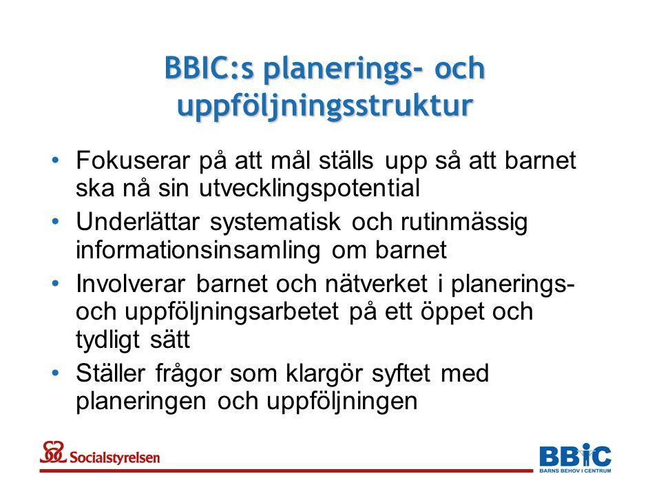 BBIC:s planerings- och uppföljningsstruktur •Fokuserar på att mål ställs upp så att barnet ska nå sin utvecklingspotential •Underlättar systematisk och rutinmässig informationsinsamling om barnet •Involverar barnet och nätverket i planerings- och uppföljningsarbetet på ett öppet och tydligt sätt •Ställer frågor som klargör syftet med planeringen och uppföljningen