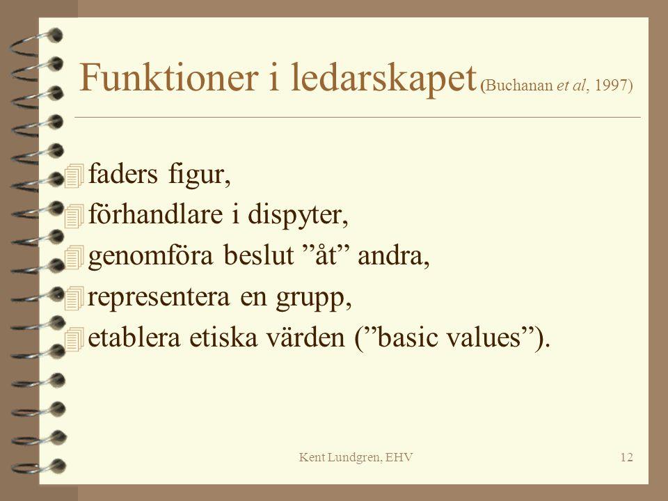 """Kent Lundgren, EHV12 Funktioner i ledarskapet (Buchanan et al, 1997) 4 faders figur, 4 förhandlare i dispyter, 4 genomföra beslut """"åt"""" andra, 4 repres"""
