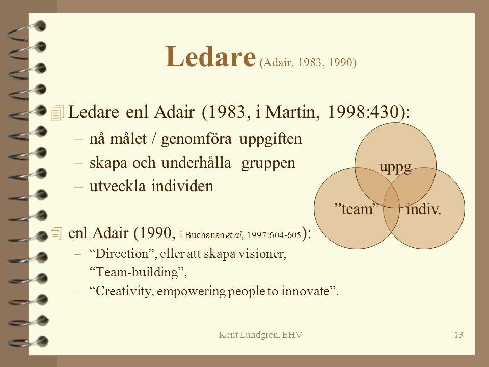 Kent Lundgren, EHV13 Ledare (Adair, 1983, 1990) 4 Ledare enl Adair (1983, i Martin, 1998:430): –nå målet / genomföra uppgiften –skapa och underhålla g