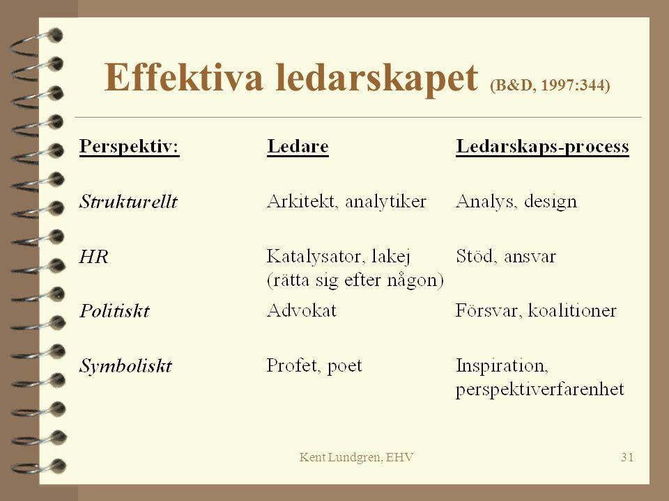 Kent Lundgren, EHV31 Effektiva ledarskapet (B&D, 1997:344)