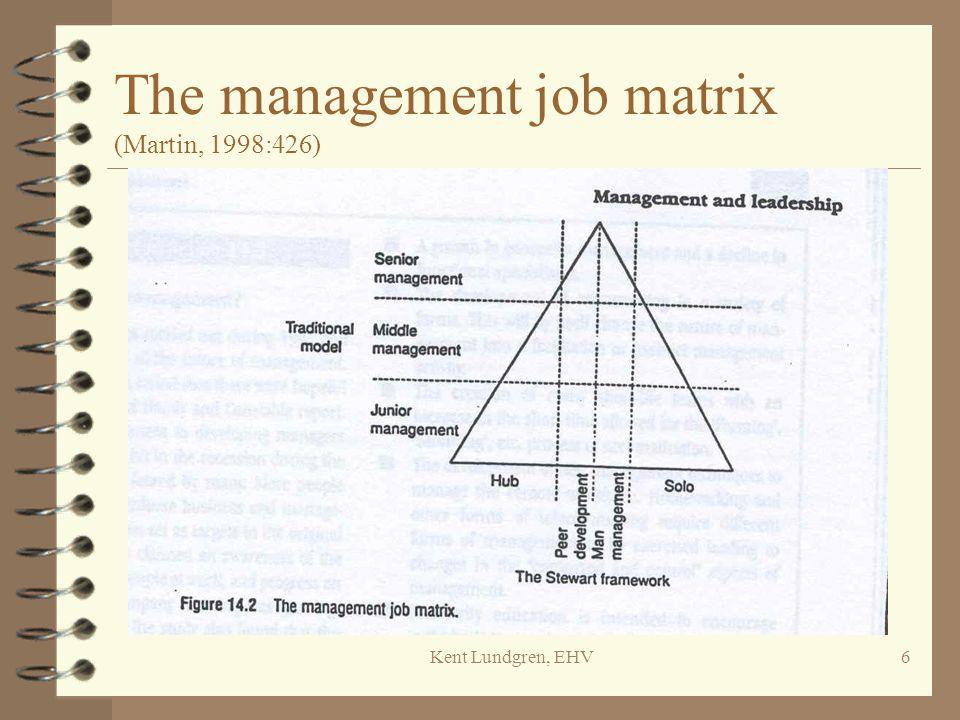 Kent Lundgren, EHV7 Chefskap / Manager (Enligt administrativa skolan, Fayol, 1916/1949, Pugh & Hickson, 1993:61) 4 En chef / manager arbetar med: –planer ( forecast and plan ) –organiserar arbetet –ger instruktioner och order –samarbetet mellan individer –kontroller att det som ska bli gjort blir gjort Detta var Fayol's definition av management
