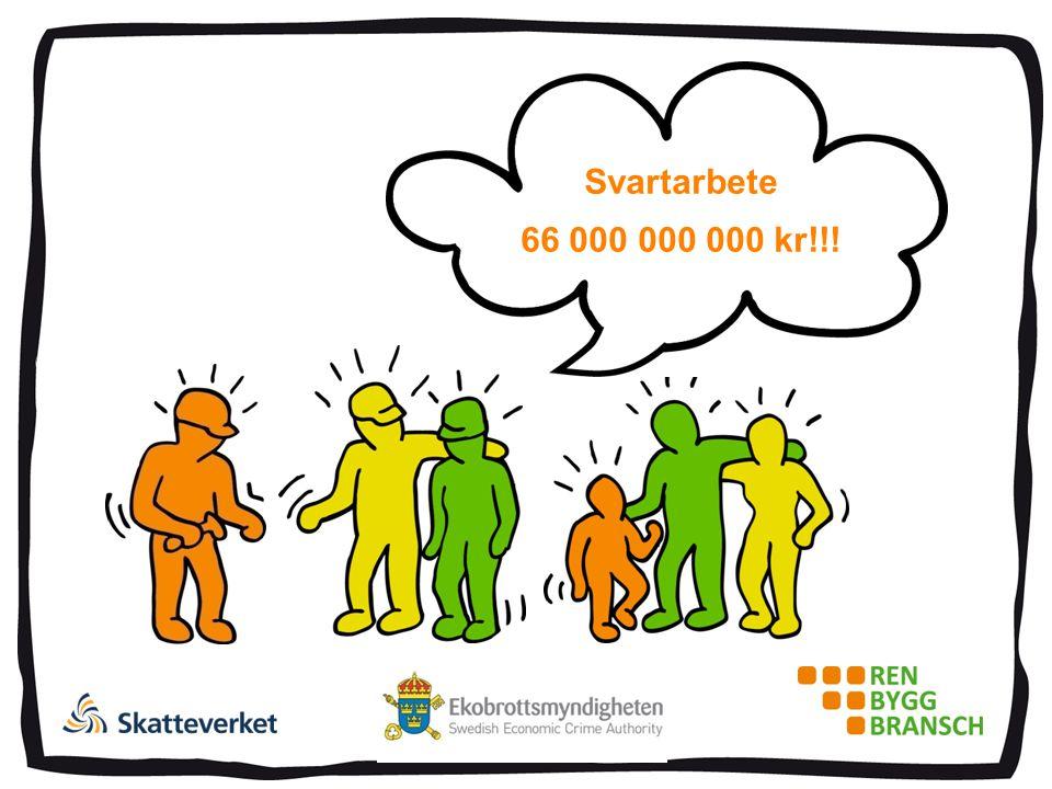 Svartarbete 66 000 000 000 kr!!!