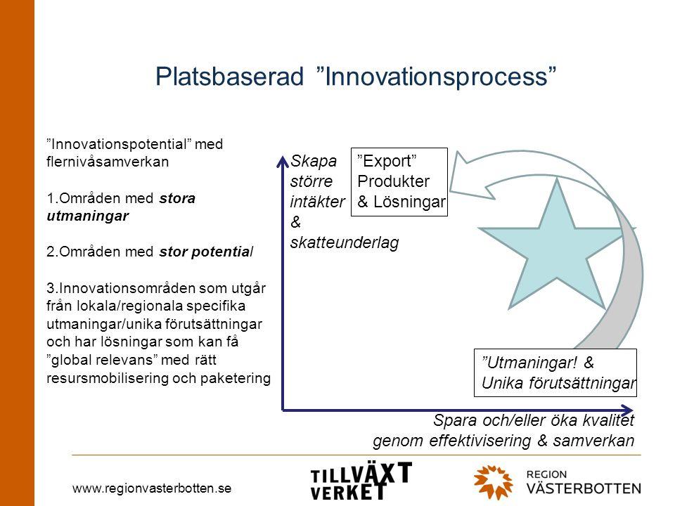 www.regionvasterbotten.se Platsbaserad Innovationsprocess Innovationspotential med flernivåsamverkan 1.Områden med stora utmaningar 2.Områden med stor potential 3.Innovationsområden som utgår från lokala/regionala specifika utmaningar/unika förutsättningar och har lösningar som kan få global relevans med rätt resursmobilisering och paketering Skapa större intäkter & skatteunderlag Spara och/eller öka kvalitet genom effektivisering & samverkan Utmaningar.