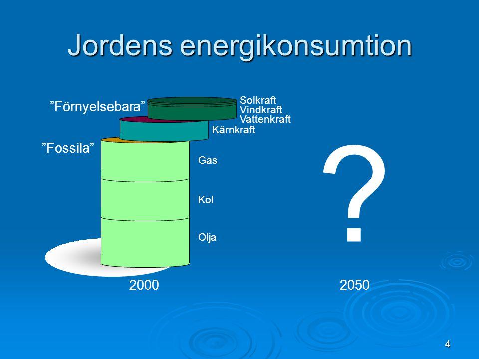 """4 Jordens energikonsumtion Kol """"Fossila"""" """"Förnyelsebara"""" Olja Gas Kärnkraft Vattenkraft Vindkraft Solkraft 20002050 ?"""