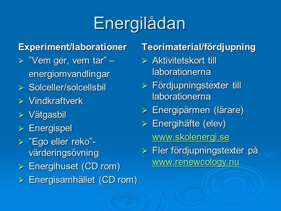 "Energilådan Experiment/laborationer  ""Vem ger, vem tar"" – energiomvandlingar  Solceller/solcellsbil  Vindkraftverk  Vätgasbil  Energispel  ""Ego"