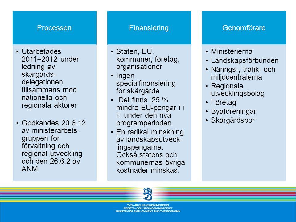 Processen •Utarbetades 2011−2012 under ledning av skärgårds- delegationen tillsammans med nationella och regionala aktörer •Godkändes 20.6.12 av ministerarbets- gruppen för förvaltning och regional utveckling och den 26.6.2 av ANM Finansiering •Staten, EU, kommuner, företag, organisationer •Ingen specialfinansiering för skärgårde • Det finns 25 % mindre EU-pengar i i F.