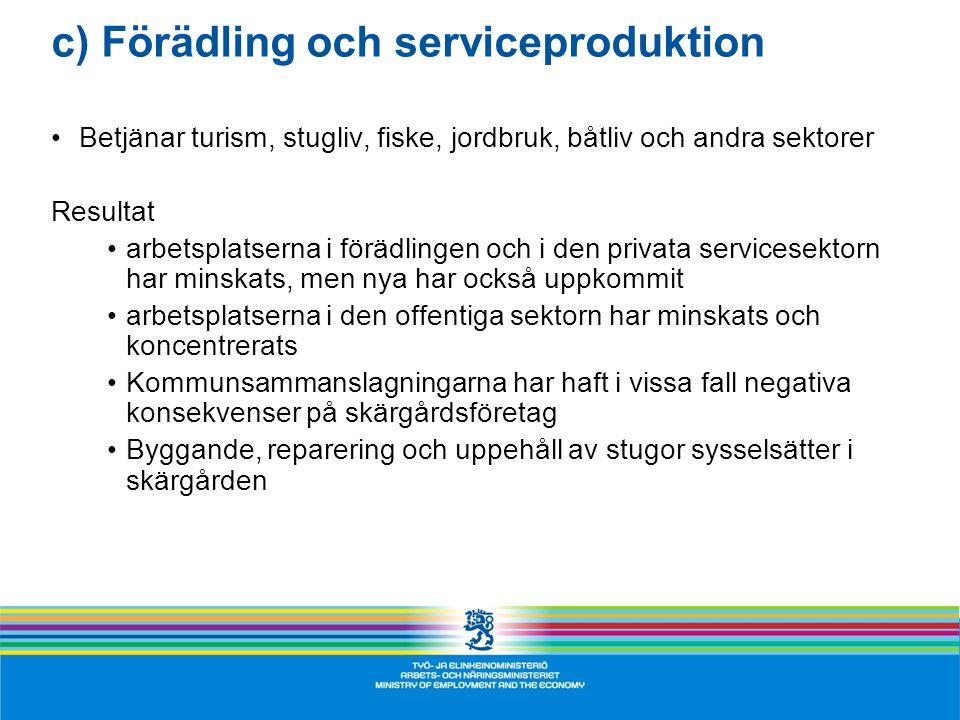 c) Förädling och serviceproduktion •Betjänar turism, stugliv, fiske, jordbruk, båtliv och andra sektorer Resultat •arbetsplatserna i förädlingen och i den privata servicesektorn har minskats, men nya har också uppkommit •arbetsplatserna i den offentiga sektorn har minskats och koncentrerats •Kommunsammanslagningarna har haft i vissa fall negativa konsekvenser på skärgårdsföretag •Byggande, reparering och uppehåll av stugor sysselsätter i skärgården