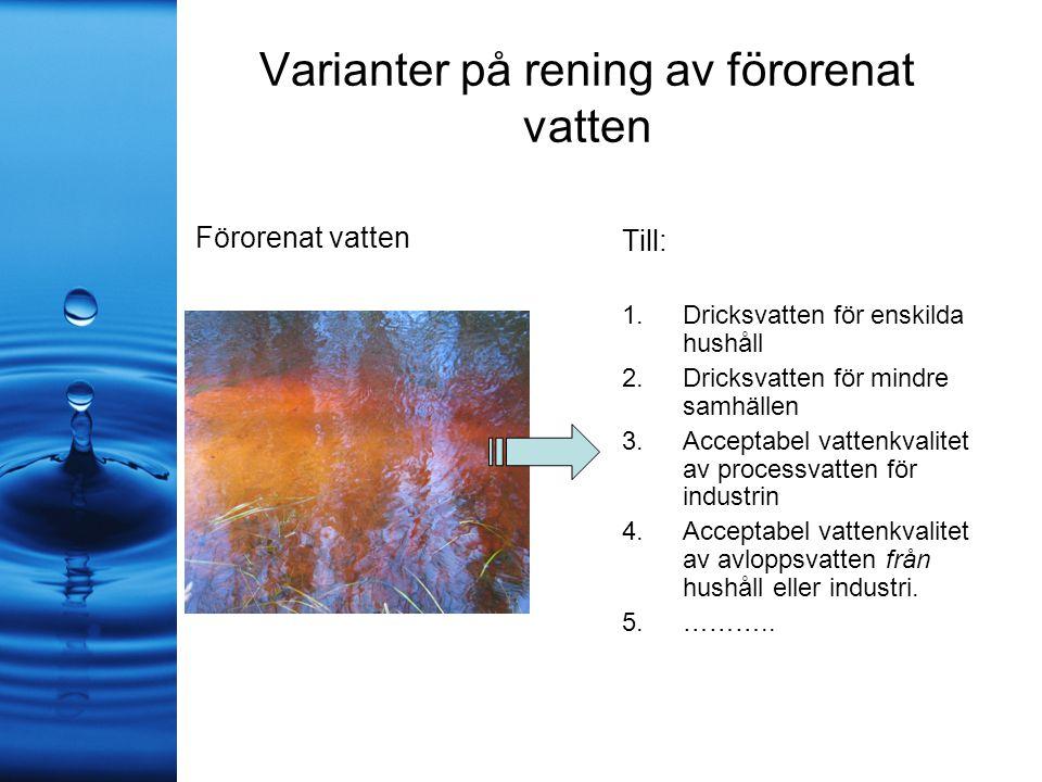 Varianter på rening av förorenat vatten Förorenat vatten Till: 1.Dricksvatten för enskilda hushåll 2.Dricksvatten för mindre samhällen 3.Acceptabel va