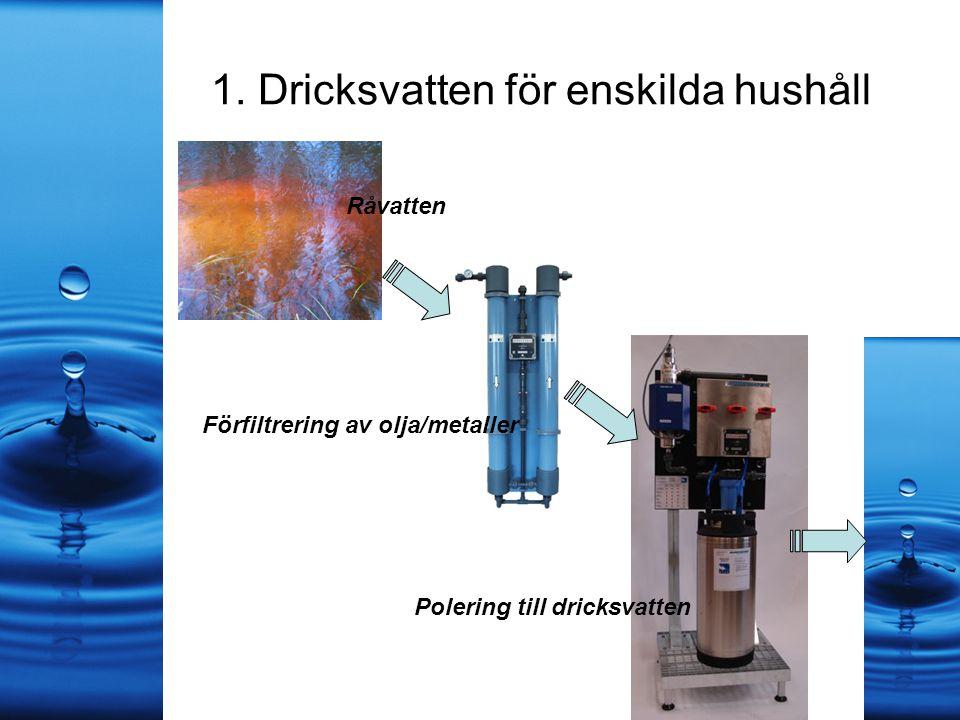 1. Dricksvatten för enskilda hushåll Råvatten Polering till dricksvatten Förfiltrering av olja/metaller